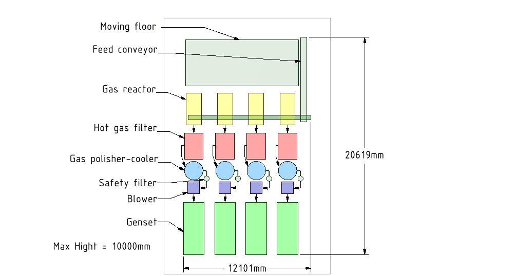 Gazifikatoriaus-schema-compressor